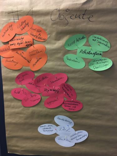Objekte im Diskurs: das Bild von Canan Hastik zeigt einige Ergebnisse der Diskussion beim World Café der DH Theorie AG bei der DHd Konferenz 2020