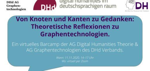Workshopankündigung virtuelles Barcamp